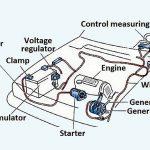 Come funziona il sistema elettrico di un'auto?