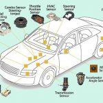 Quanti sensori sono usati in un'auto?